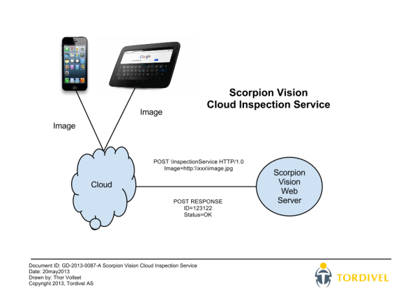 Scorpion Vision Cloud Inspection - processes images on the web