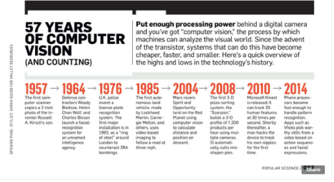 57 years of computer vision